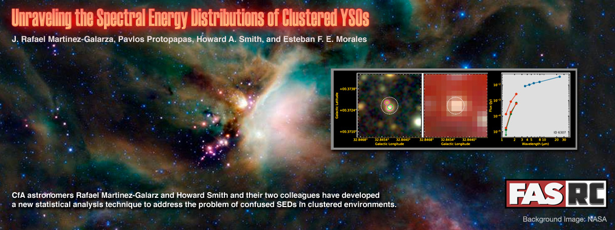 Convenient SLURM Commands | FAS Research Computing